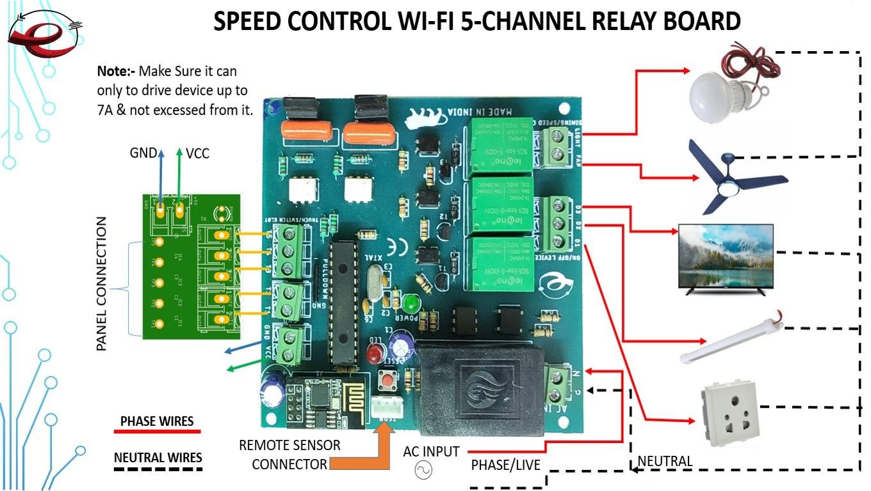 wifi relay board, 5 channel wifi relay, wifi board, wireless switch, wireless control board, remote control relay, dimmer relay, dimmer board, smart light board, smart switch, smart home devices, iot device, dimmer switch, dimmer circuit